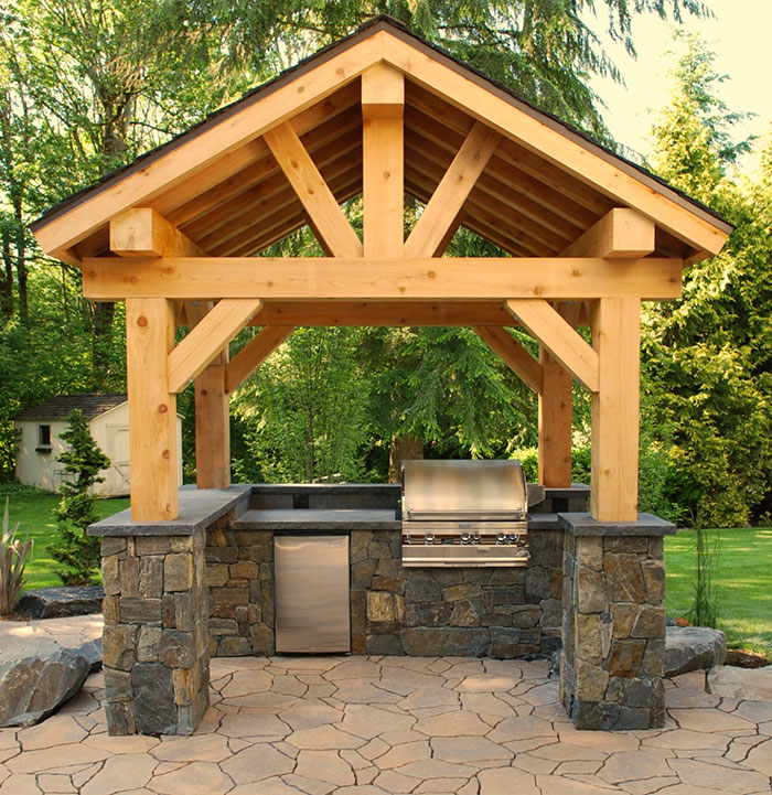Outdoor Kitchen Products Reviews